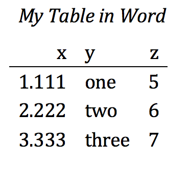 Table in Word